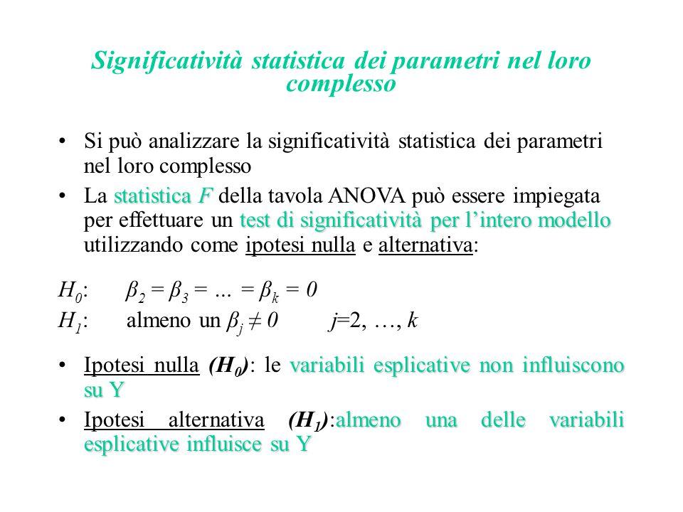 Significatività statistica dei parametri nel loro complesso