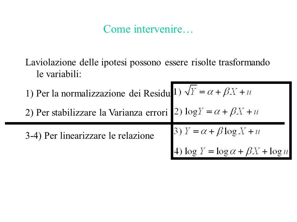 Come intervenire… Laviolazione delle ipotesi possono essere risolte trasformando le variabili: 1) Per la normalizzazione dei Residui.