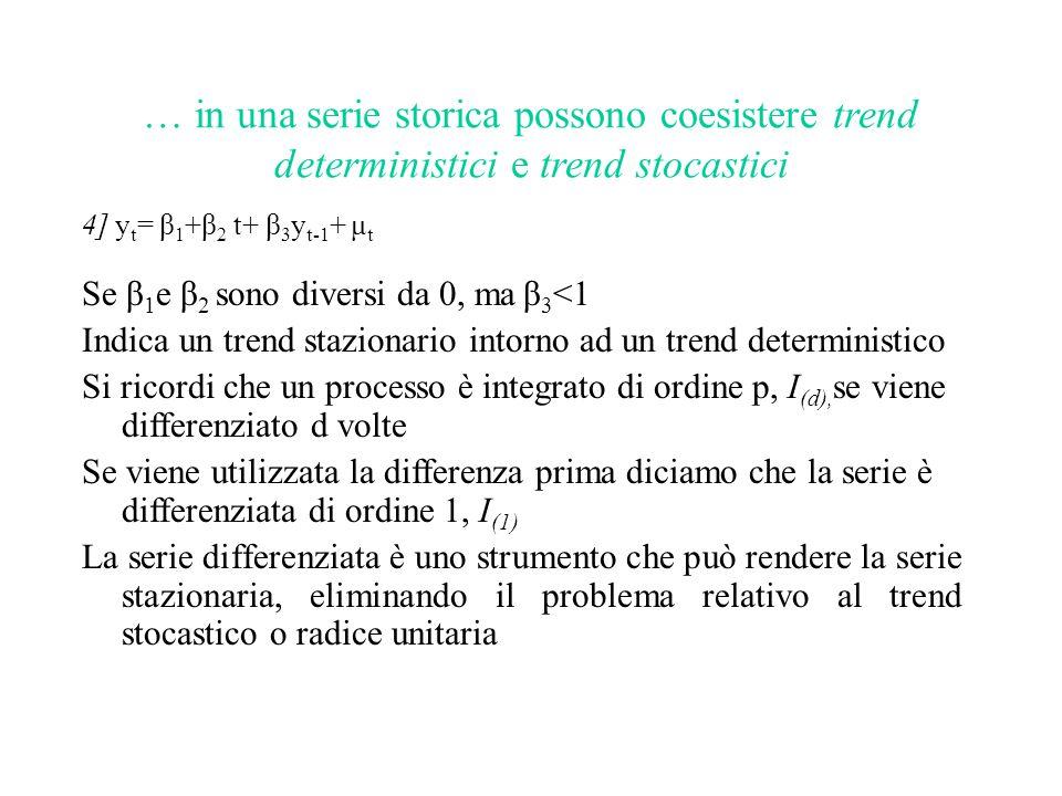 … in una serie storica possono coesistere trend deterministici e trend stocastici