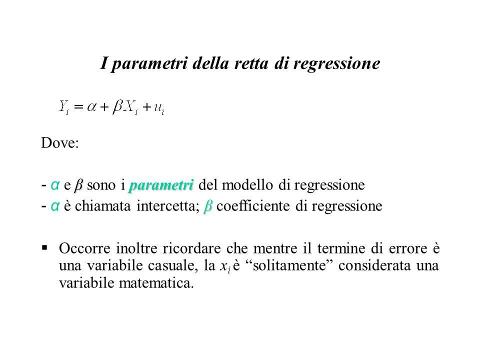 I parametri della retta di regressione