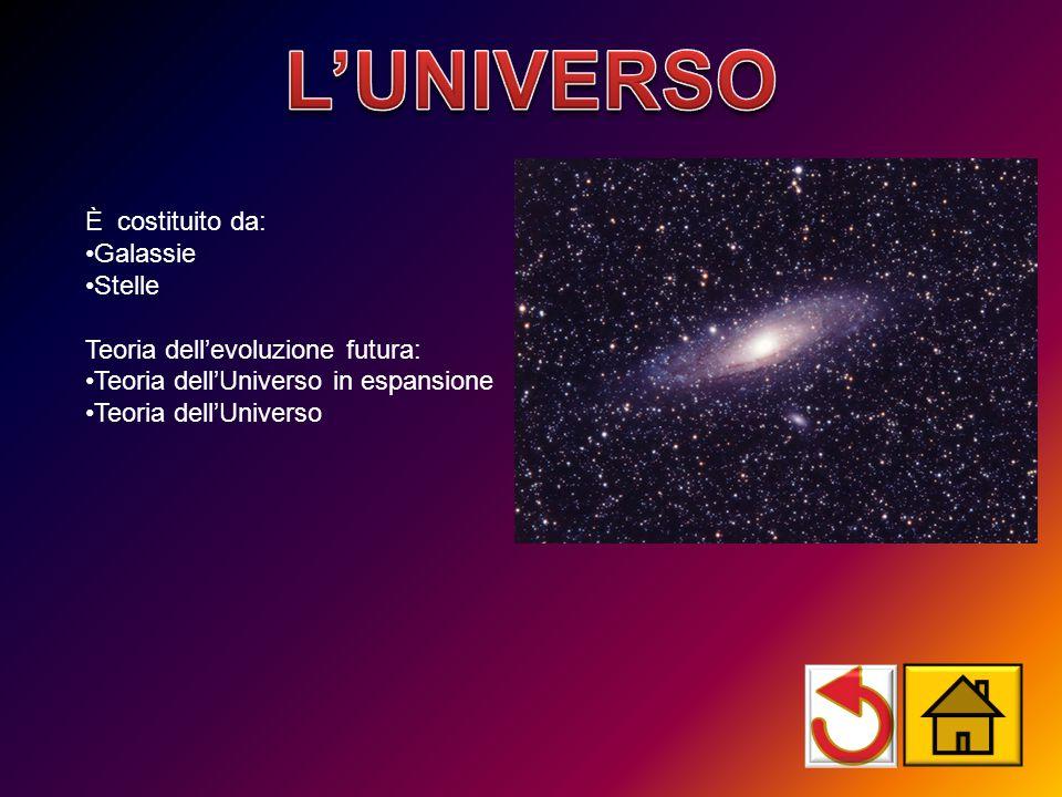 L'UNIVERSO È costituito da: Galassie Stelle