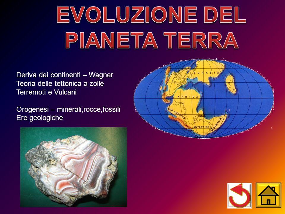 EVOLUZIONE DEL PIANETA TERRA