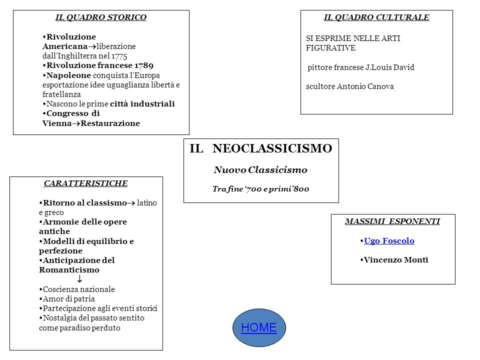 IL NEOCLASSICISMO HOME Nuovo Classicismo IL QUADRO STORICO