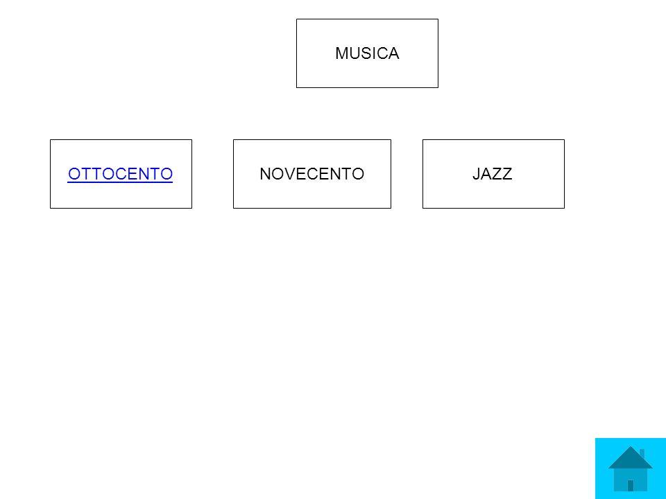 MUSICA OTTOCENTO NOVECENTO JAZZ