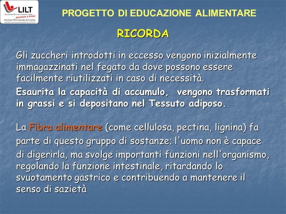 RICORDA PROGETTO DI EDUCAZIONE ALIMENTARE
