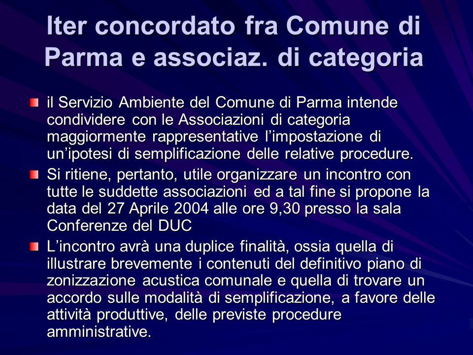 Iter concordato fra Comune di Parma e associaz. di categoria