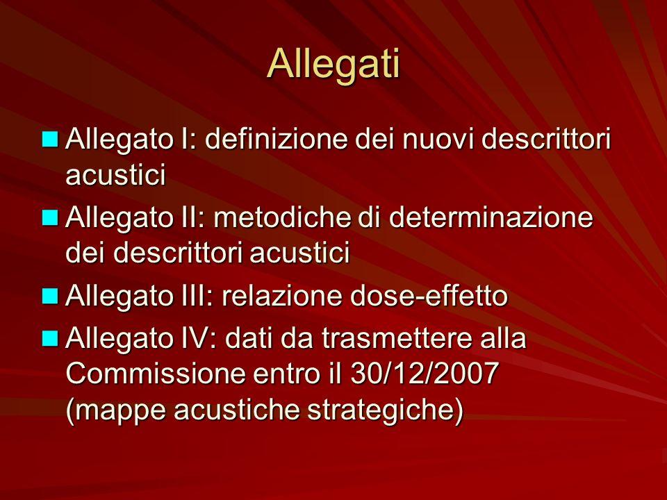 Allegati Allegato I: definizione dei nuovi descrittori acustici