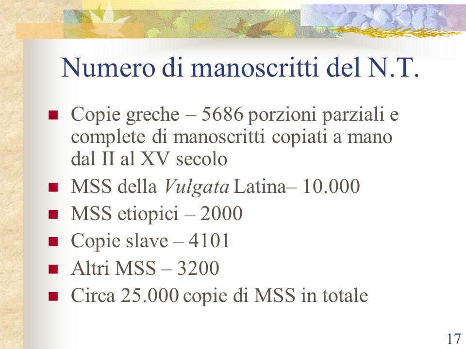 Numero di manoscritti del N.T.