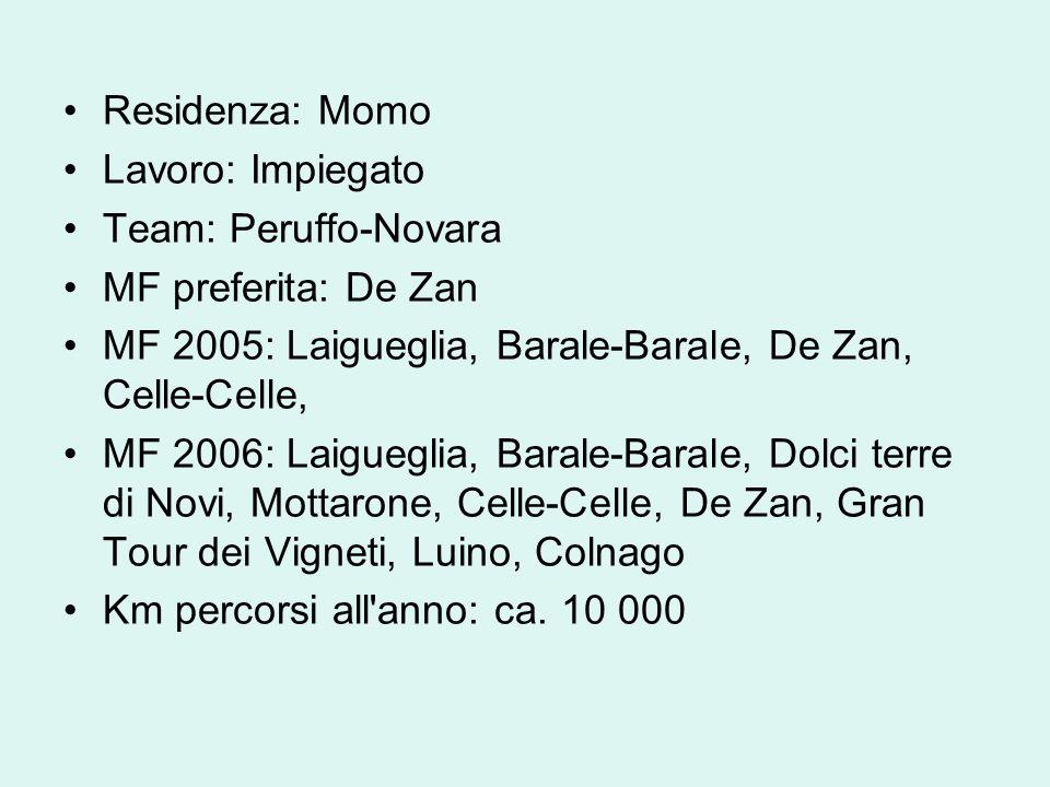 Residenza: Momo Lavoro: Impiegato. Team: Peruffo-Novara. MF preferita: De Zan. MF 2005: Laigueglia, Barale-Barale, De Zan, Celle-Celle,