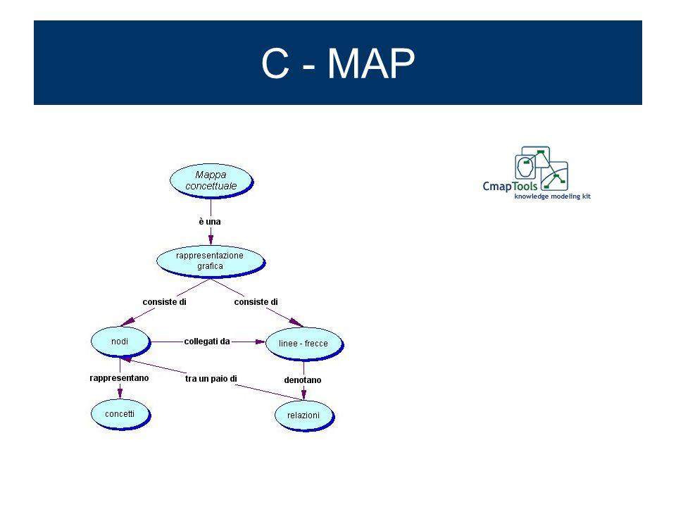 C - MAP