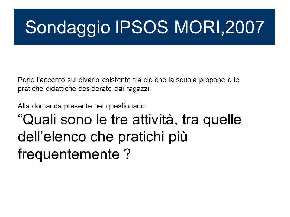 Sondaggio IPSOS MORI,2007 Pone l'accento sul divario esistente tra ciò che la scuola propone e le pratiche didattiche desiderate dai ragazzi.