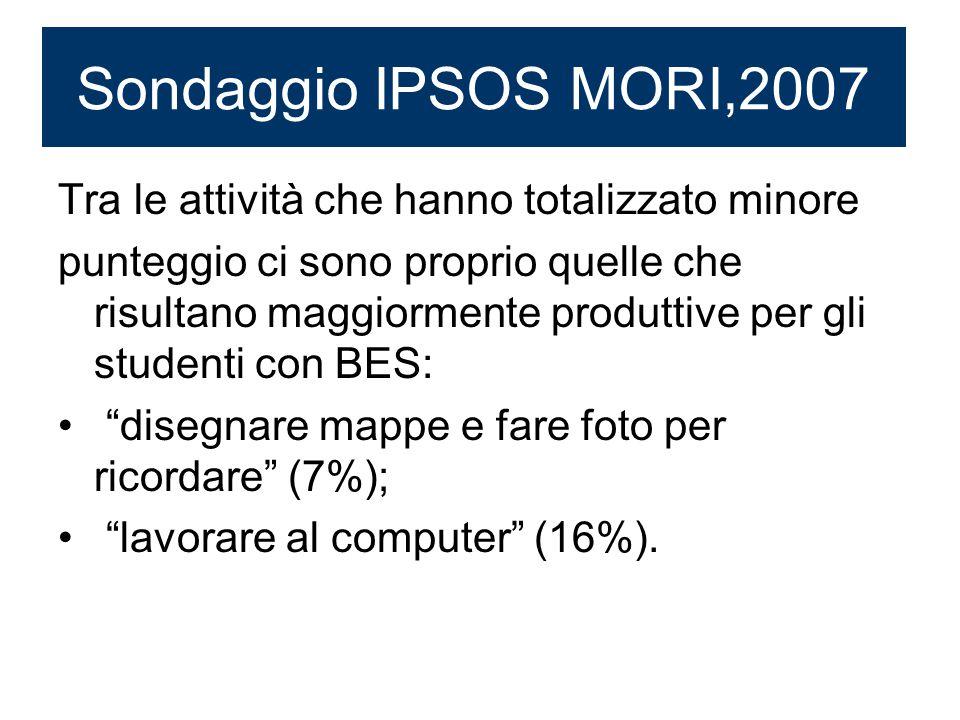 Sondaggio IPSOS MORI,2007 Tra le attività che hanno totalizzato minore