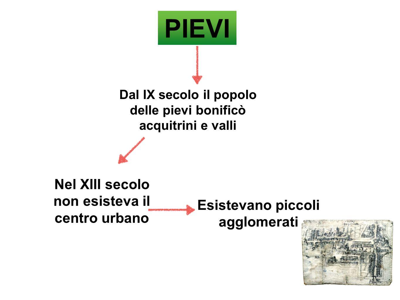 PIEVI Nel XIII secolo non esisteva il centro urbano