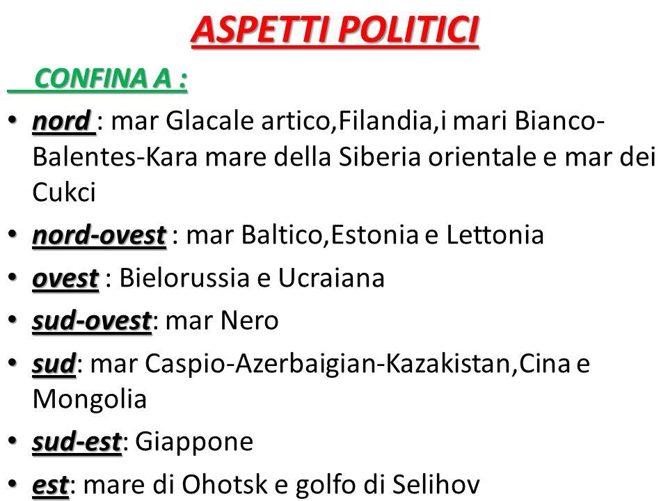 ASPETTI POLITICI CONFINA A :