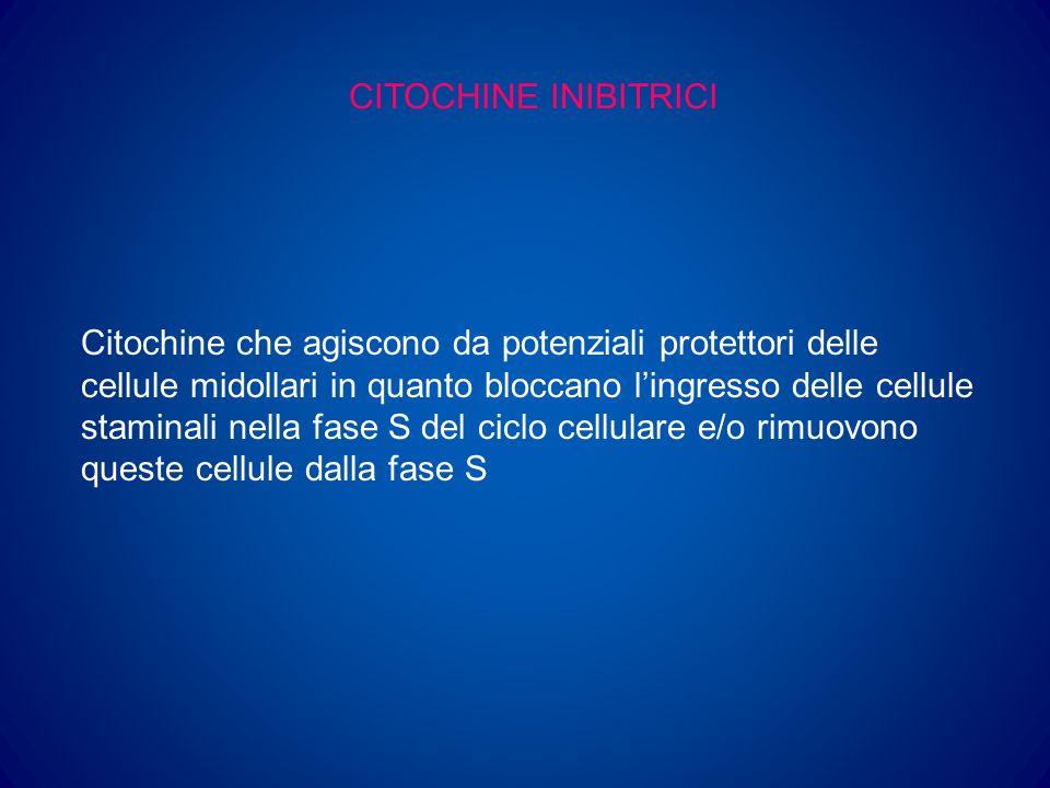 CITOCHINE INIBITRICI