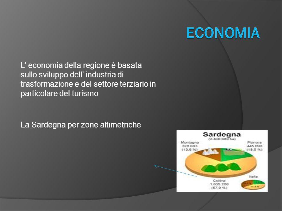 ECONOMIA L' economia della regione è basata sullo sviluppo dell' industria di trasformazione e del settore terziario in particolare del turismo.
