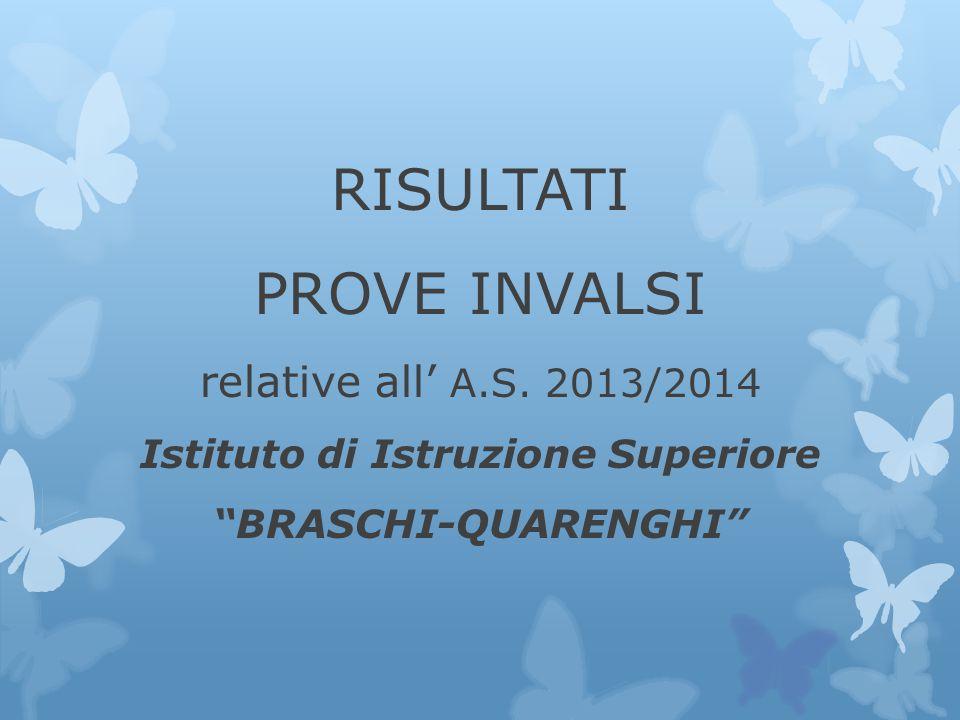 RISULTATI PROVE INVALSI relative all' A. S