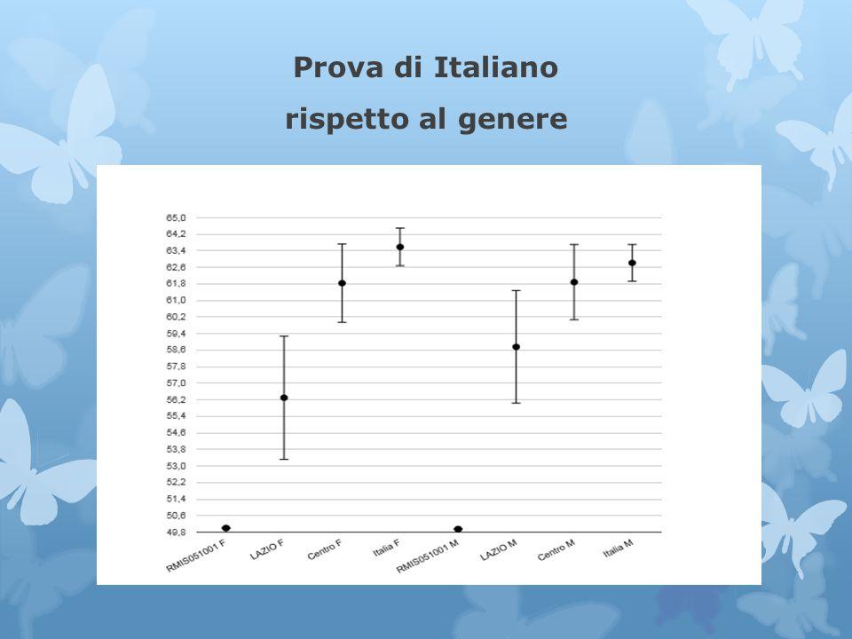 Prova di Italiano rispetto al genere