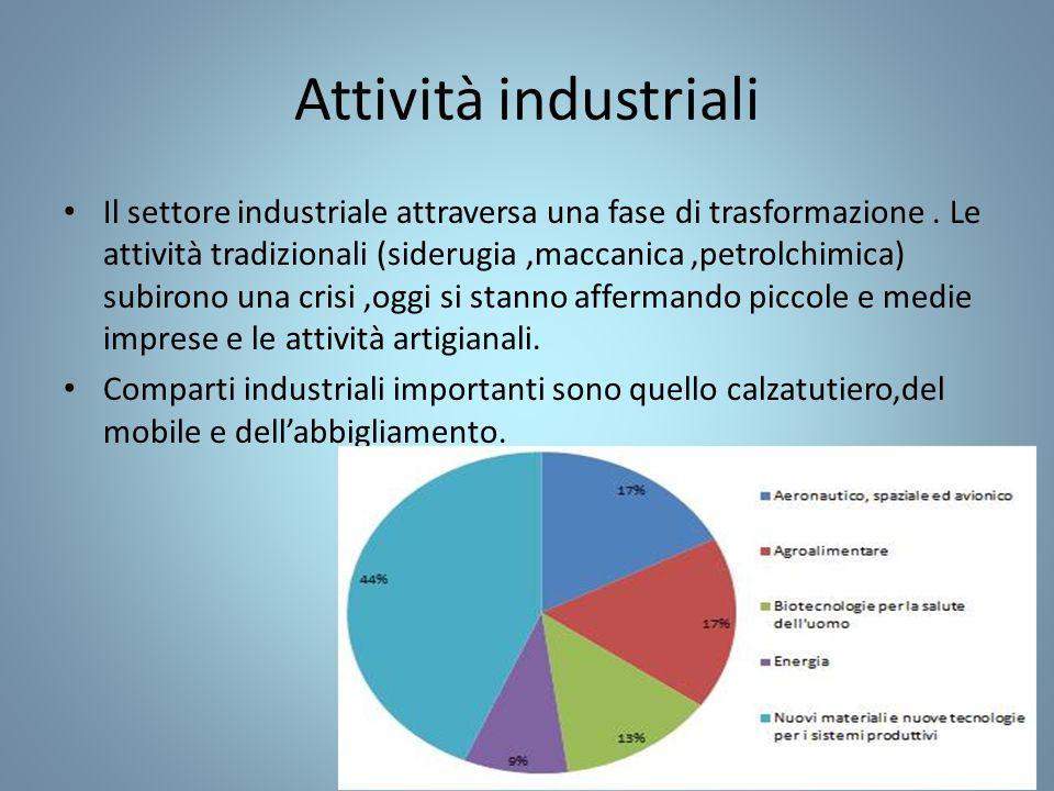 Attività industriali