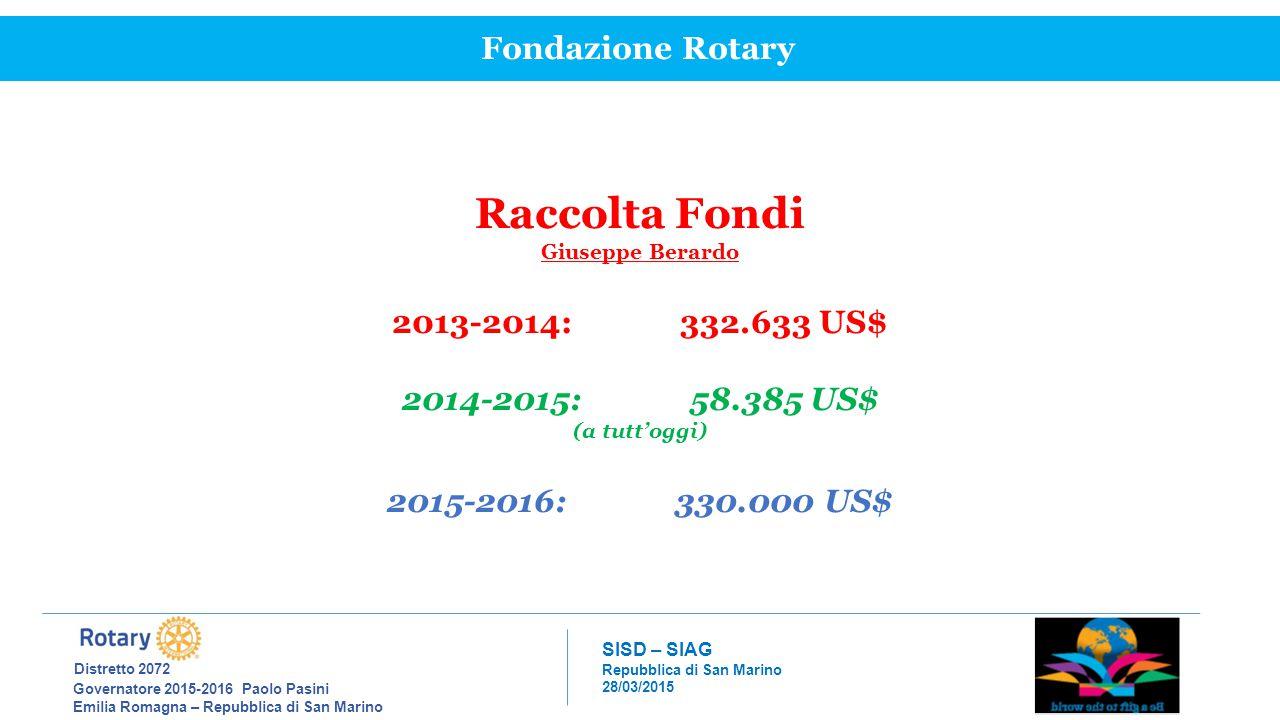 Raccolta Fondi Fondazione Rotary 2013-2014: 332.633 US$
