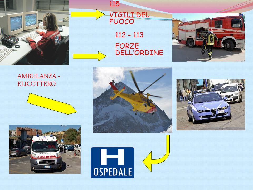 115 VIGILI DEL FUOCO 112 – 113 FORZE DELL'ORDINE