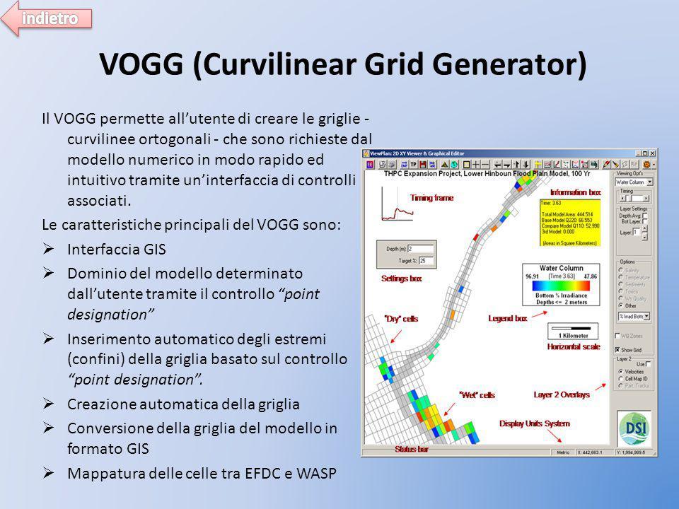 VOGG (Curvilinear Grid Generator)