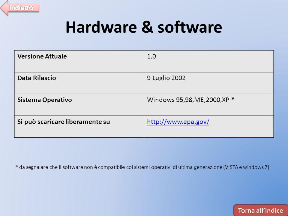 Hardware & software indietro Versione Attuale 1.0 Data Rilascio