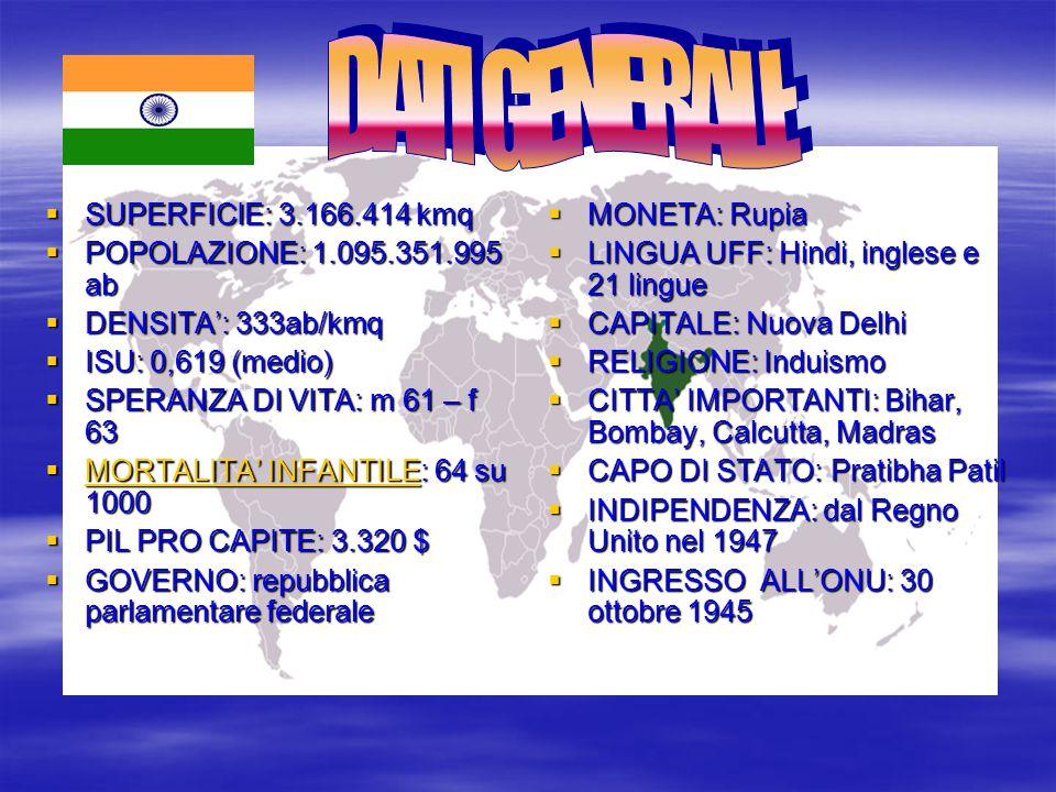 DATI GENERALI: SUPERFICIE: 3.166.414 kmq POPOLAZIONE: 1.095.351.995 ab
