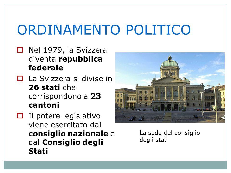 ORDINAMENTO POLITICO Nel 1979, la Svizzera diventa repubblica federale