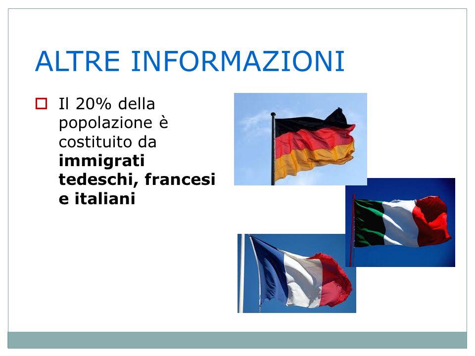 ALTRE INFORMAZIONI Il 20% della popolazione è costituito da immigrati tedeschi, francesi e italiani.