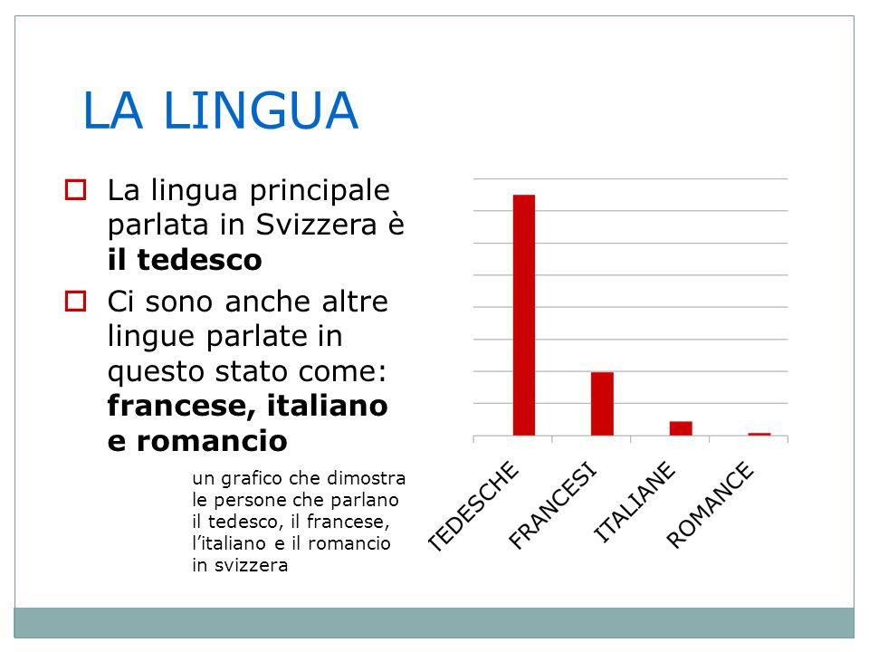 LA LINGUA La lingua principale parlata in Svizzera è il tedesco