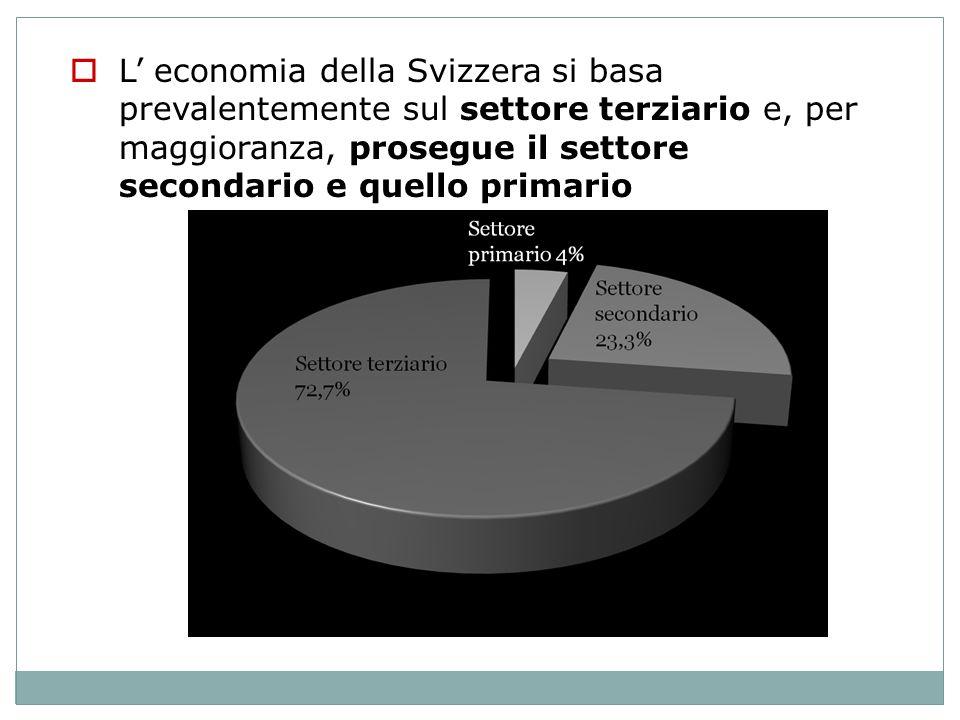 L' economia della Svizzera si basa prevalentemente sul settore terziario e, per maggioranza, prosegue il settore secondario e quello primario
