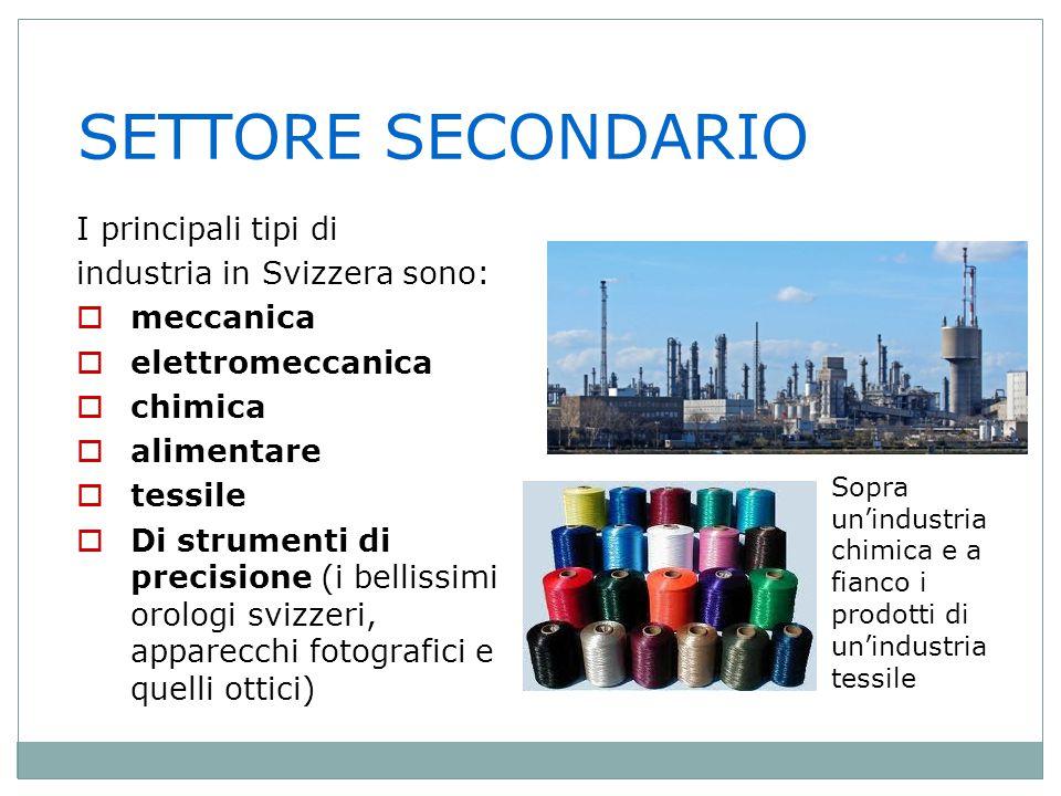 SETTORE SECONDARIO I principali tipi di industria in Svizzera sono: