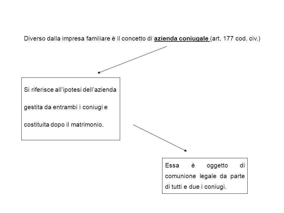 Diverso dalla impresa familiare è il concetto di azienda coniugale (art. 177 cod. civ.)