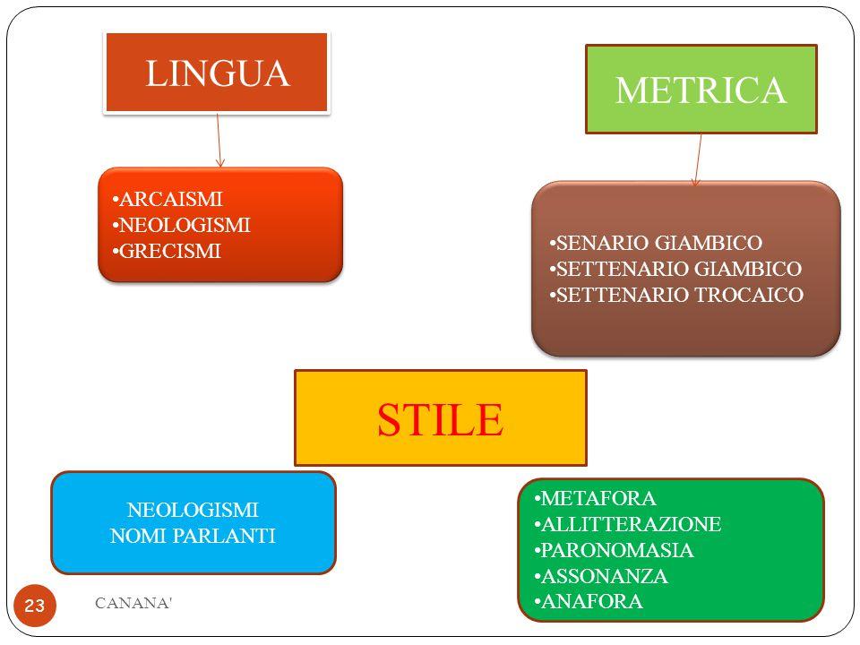 STILE LINGUA METRICA ARCAISMI NEOLOGISMI GRECISMI SENARIO GIAMBICO