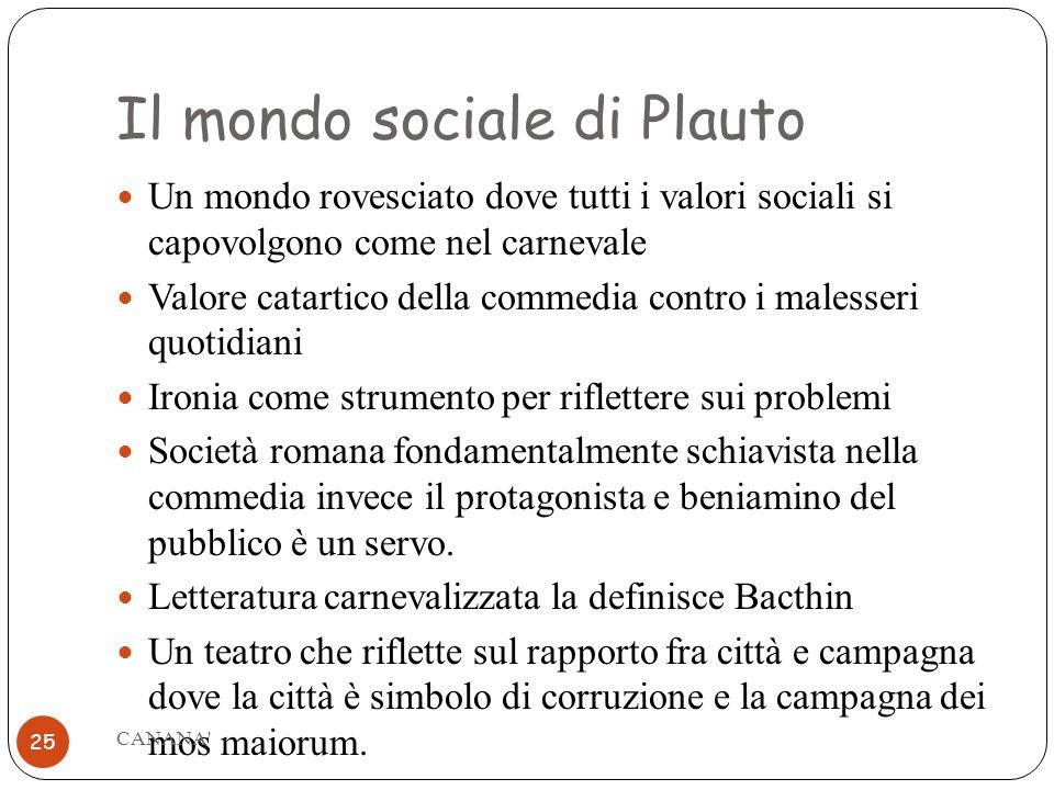 Il mondo sociale di Plauto