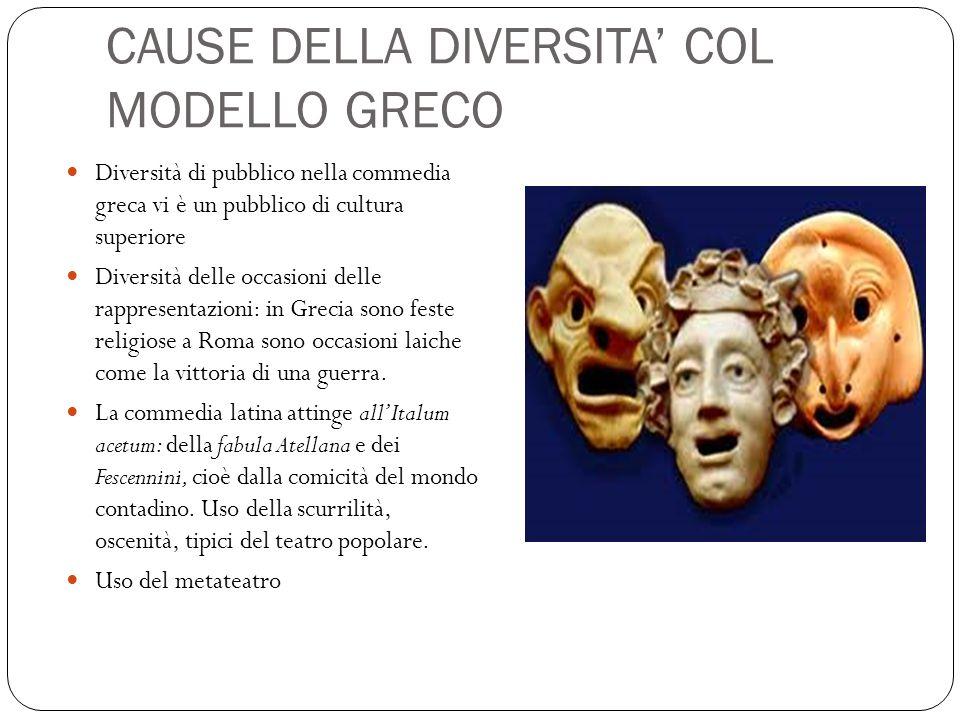 CAUSE DELLA DIVERSITA' COL MODELLO GRECO