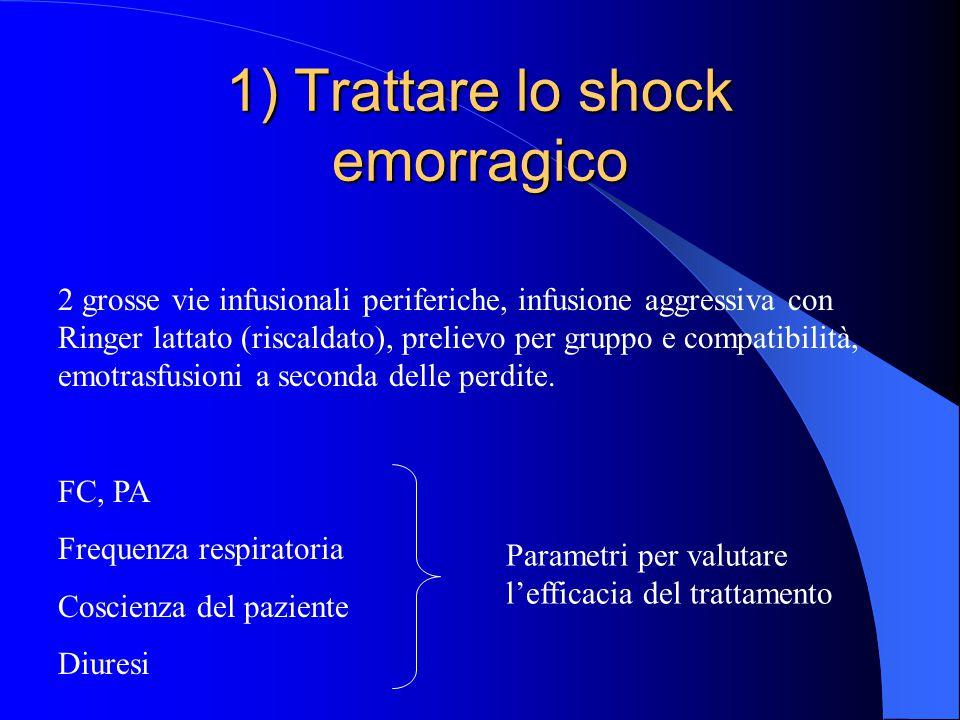 1) Trattare lo shock emorragico