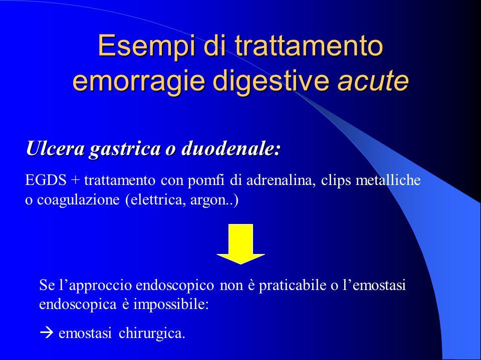 Esempi di trattamento emorragie digestive acute