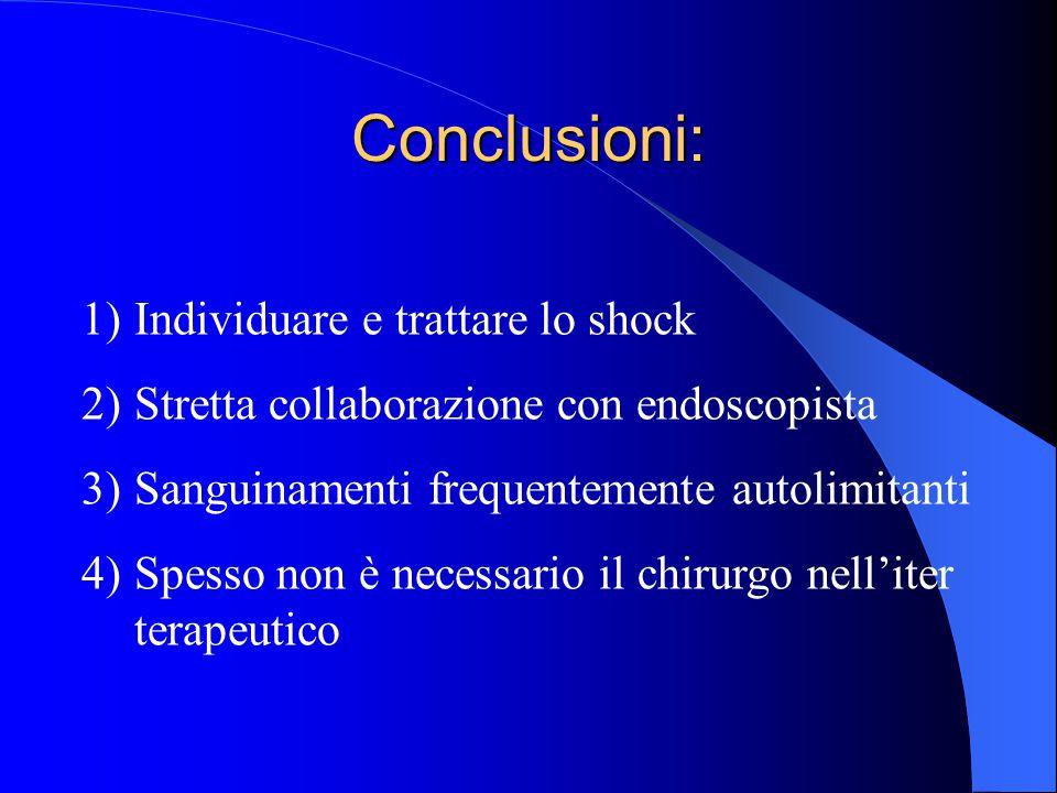 Conclusioni: Individuare e trattare lo shock