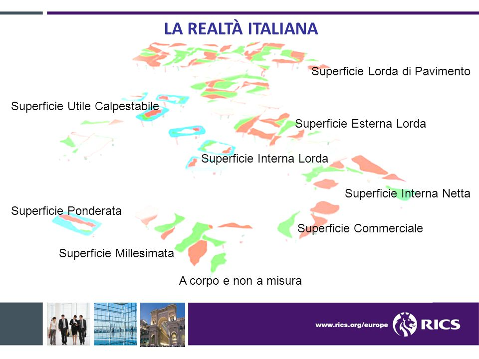 LA REALTÀ ITALIANA Superficie Lorda di Pavimento