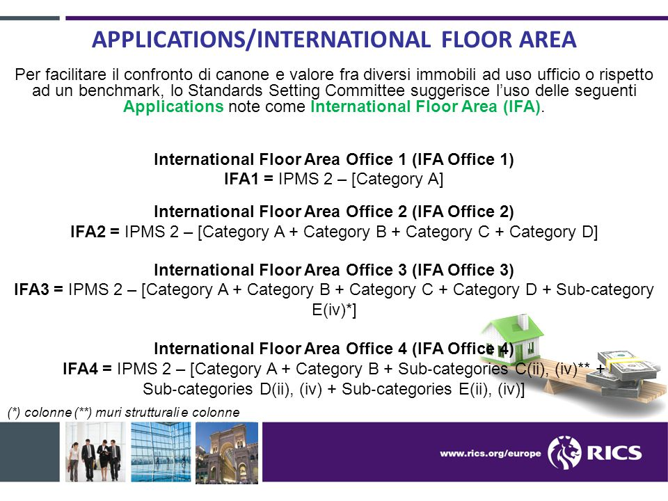APPLICATIONS/INTERNATIONAL FLOOR AREA
