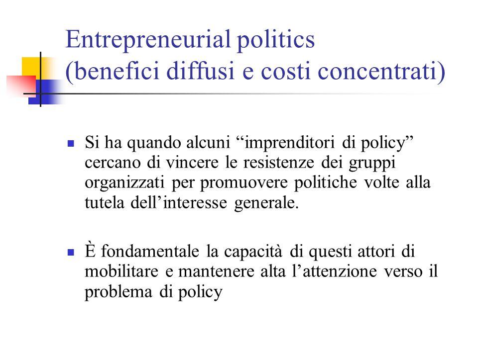 Entrepreneurial politics (benefici diffusi e costi concentrati)