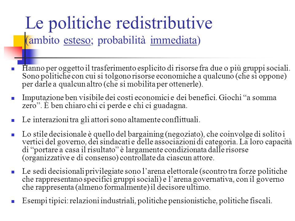 Le politiche redistributive (ambito esteso; probabilità immediata)