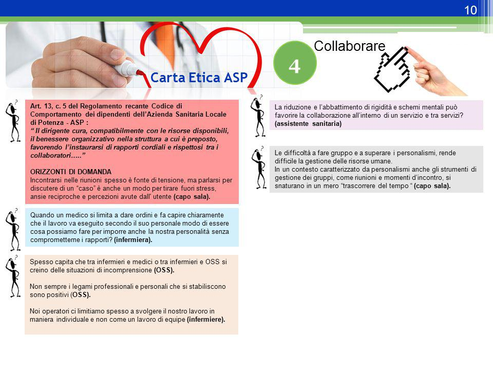 4 Collaborare Carta Etica ASP