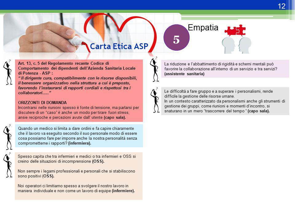 5 Empatia Carta Etica ASP