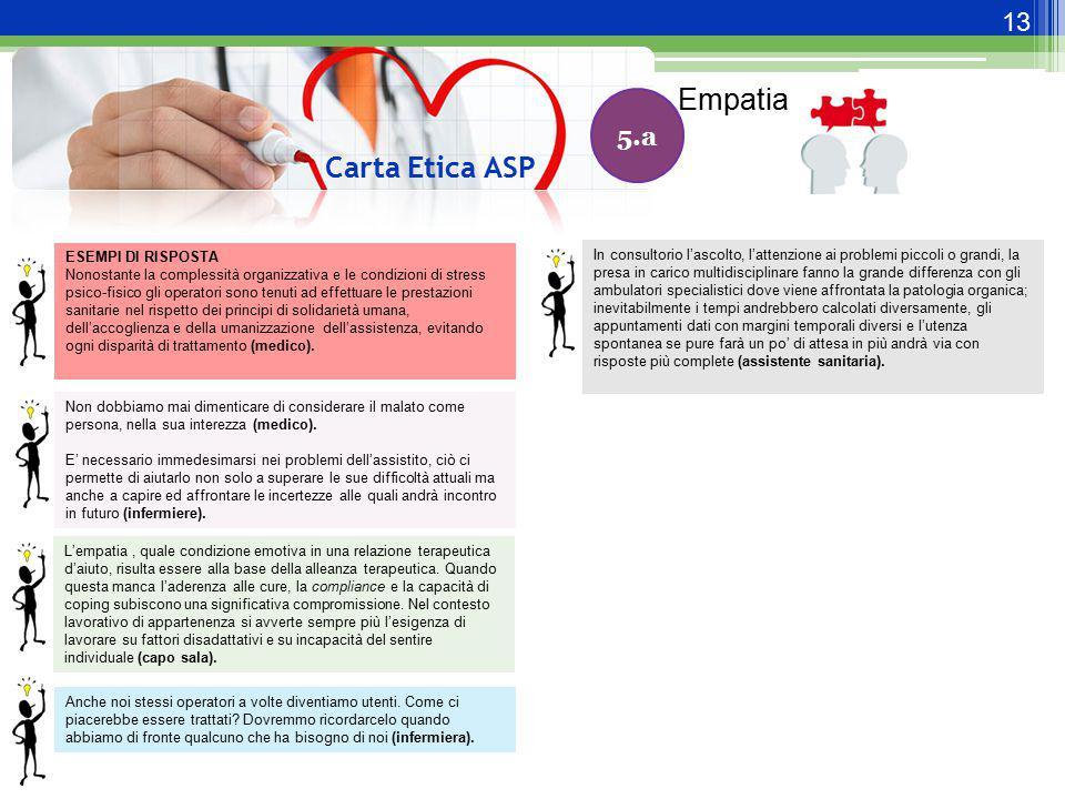 Empatia Carta Etica ASP 5.a ESEMPI DI RISPOSTA