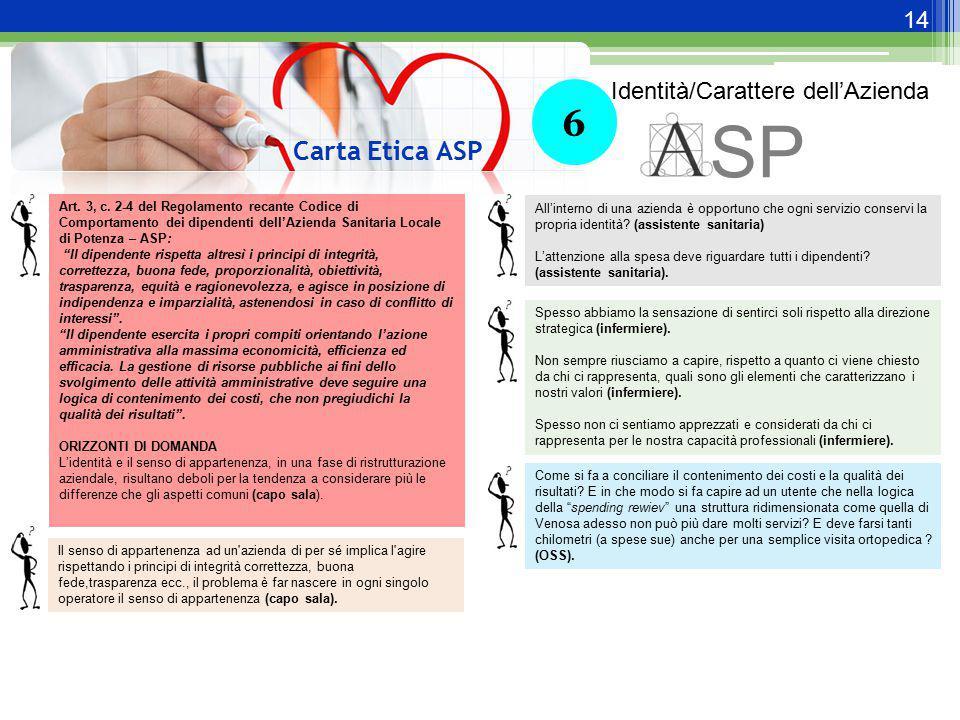 SP 6 Carta Etica ASP Identità/Carattere dell'Azienda