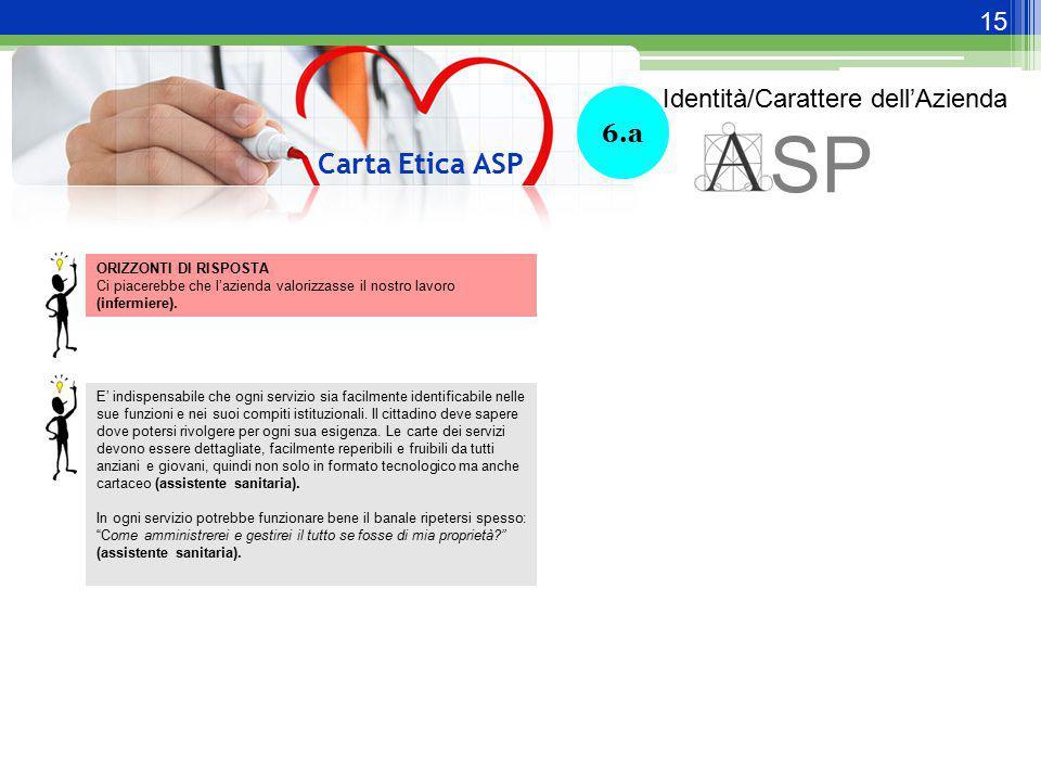 SP Carta Etica ASP Identità/Carattere dell'Azienda 6.a