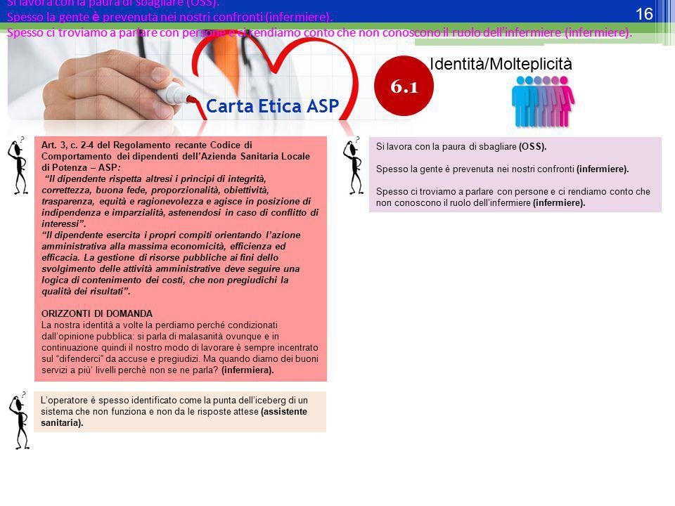 6.1 Carta Etica ASP Identità/Molteplicità